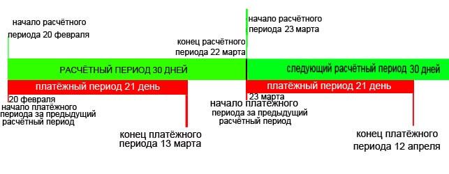 карта рассрочки Свобода Хоум Кредит Банк